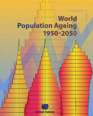 Word Aging Population