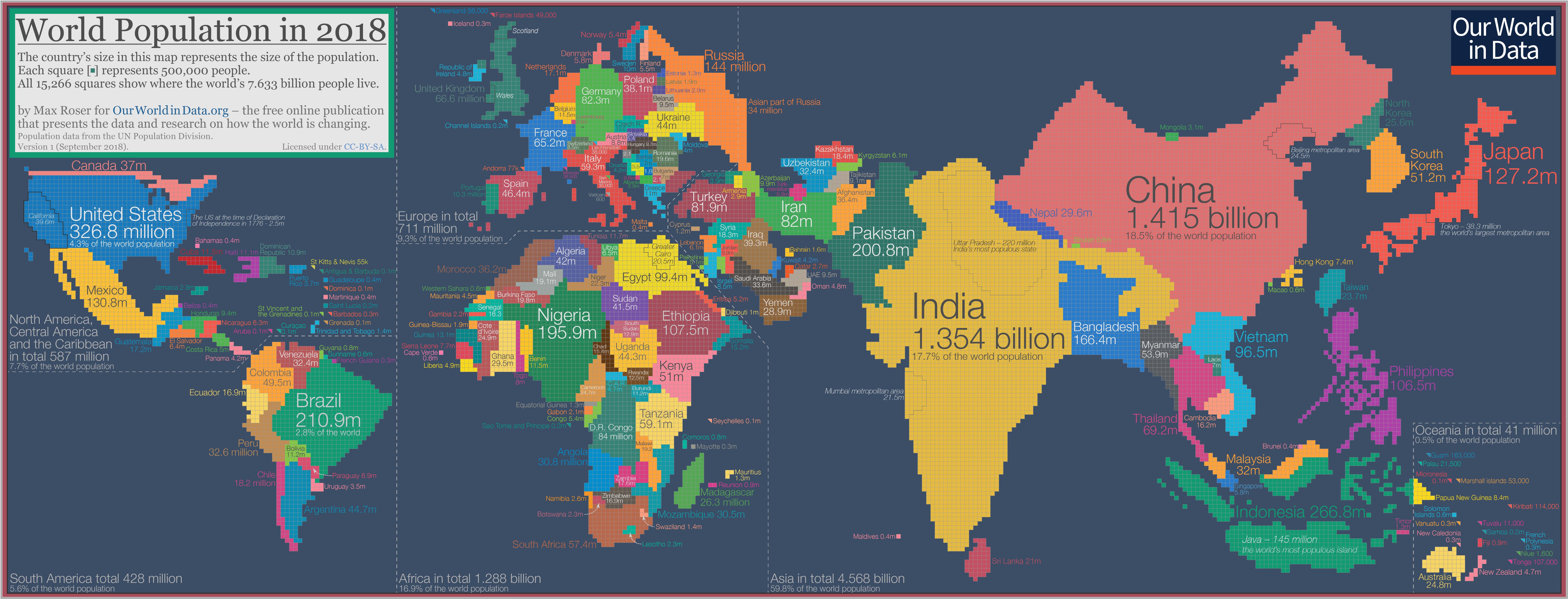 Demografía y población: Un mapa redibujado